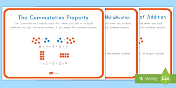 Commutative Property Display Posters - Properties, Multiplication properties, commutative property, multiplication, Common Core