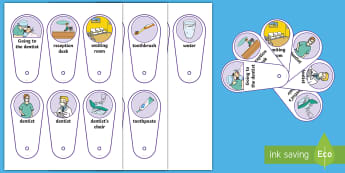 Going to the Dentist Communication Fan - going to the dentist, dentist appointment anxiety, visual support dentist, visual timetable dentist