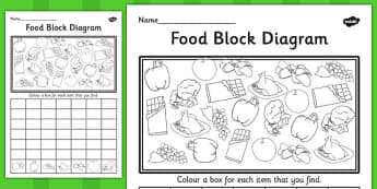 Food Block Diagram Worksheet / Activity Sheet - activities, graphs, worksheets