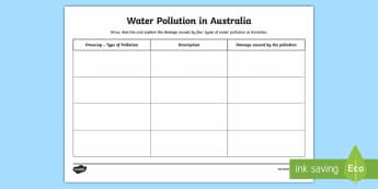 Water Pollution in Australia Writing Activity Sheet - Water in Australia, pollution, damage, water pollution, water, river pollution, waterways, lake poll