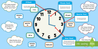 Telling the Time Display Pack - tell the time to the hour and half past the hour and draw the hands on a clock face to show these ti
