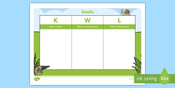 Snails KWL Grid - Snails, Shell, Snailery, Mollusc, Living Things, Irish
