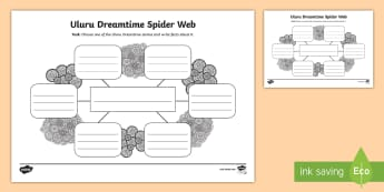 Uluru Dreamtime Graphic Organiser Activity Sheet - Aboriginal, history, Indigenous, Geography, spider diagram, brainstorm, mind map, worksheet