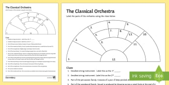 The Classical Orchestra Activity Sheet - Classical, Orchestra, Woodwind, Brass, Strings, Percussion, worksheet