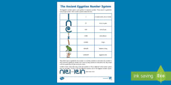 Ancient Egyptian Number System Information Sheet - CfE Numeracy and Mathematics, number, ancient numeric system, Egypt, hieroglyphics, impact on the wo, overwriting