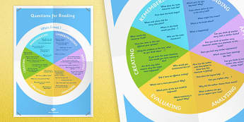 Bloom's Taxonomy Wheel Questions for Reading - blooms taxonomy