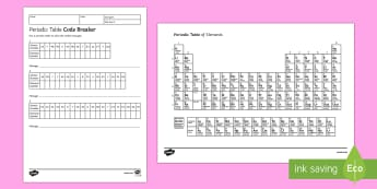 Periodic Table Code Breaker Homework Activity Sheet - Homework, periodic table of elements, element, elements, atomic number, element symbol, worksheet