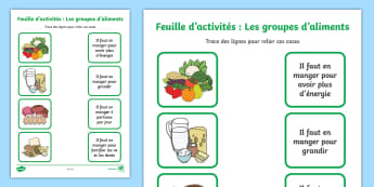 Feuille d'activités avec des mots et des images à relier : Les groupes d'aliments - La santé - Santé, health, aliments, food, nourriture, boisson, sain, malsain, malbouffe, régime, alimentation