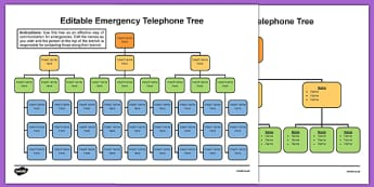 Editable Emergency Telephone Tree - editable, emergency telephone tree, emergency, phone, tree