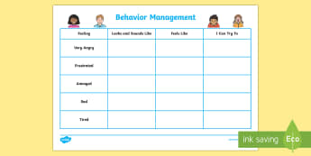 CfE ASN Behaviour Management Strategy Activity Sheet - CfE ASN , behaviour management, calm down, strategies, rules, signs, triggers.,Scottish, worksheet