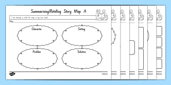 Summarising and Retelling Story Map