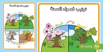 ملصق ترتيب فصول السنة - المواسم، الفصول الأربعة، فصول السنة، المواسم الأربعة