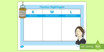 Florence Nightingale Topic KWL Grid - nightingale, topic, kwl
