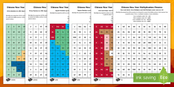 UKS2 Chinese New Year Multiplication Mosaic Differentiated Worksheet / Activity Sheets - times tables, multiples, square numbers, prime numbers, factors, cube numbers, worksheets
