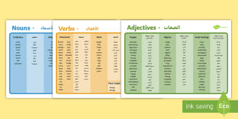 Translated Resources Arabic Primary Resources - EAL