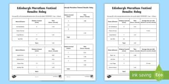 EMF Relay Results Activity Sheet-Scottish - CfE Edinburgh Marathon (27th of May),Scottish, worksheet