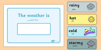 Weather Display Arabic Translation - arabic, weather, display, todays weather, today