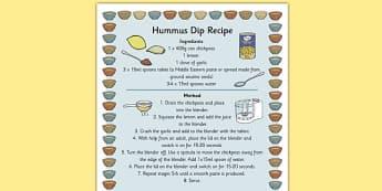 Hummus Recipe - hummus, recipe, sheet, cooking, dip, dippers