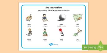 Art Instructions Word Mat English/Italian - Art Instructions Word Mat - instructions, art, word mat, design, wordmat, EAL, Arabic.