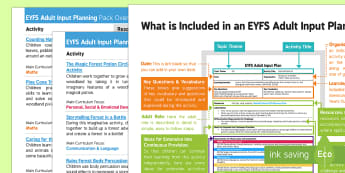 EYFS Forest and Woodland Adult Input Planning and Resource Pack Overview - Adult Led, Trees, Animals, Topic Summary, Understanding the World.