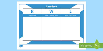 Aberdeen KWL Grid - CfE Social Media Requests, social studies, people place and environment, Scotland, Scottish cities,
