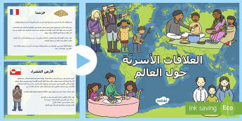 بوربوينت العلاقات الأُسريّة حول العالم  - مورد العلاقات الأسرية معلومات هامة مفيدة نصوص قراءة ,Ara