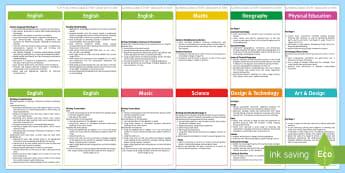 KS1 2014 Curriculum Overview Stickers  - 2014 Curriculum Year 1 Maths Assessment Objectives on Sticker Template - curriculum, year 1, maths,