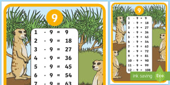 Kleines Einmaleins 9er Reihe Poster DIN A4 - Mathematik: Zahlen ,German
