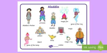Aladdin Word Mat - aladdin, word mat, key words, stories, story