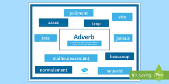 French Adverbs with Definition and Examples Display Poster - French, Grammar, poster, display, adverbs,French