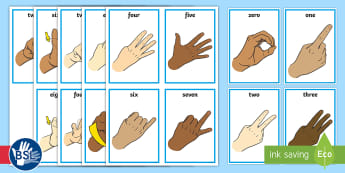 British Sign Language (BSL) Numbers Signs and Labels - how to sign numbers in BSL, northern bsl numbers, makaton, number system, deaf education