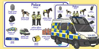 Police Word Mat Polish Translation - polish, police, word mat