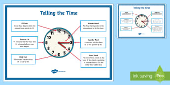 Telling the Time Display Poster - tell the time to the hour and half past the hour and draw the hands on a clock face to show these ti