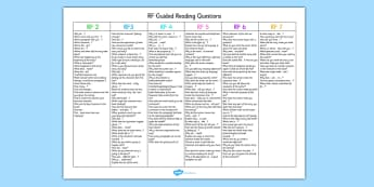 AF Guided Reading Questions Mat - guided reading, questions, mat