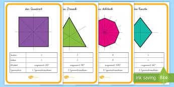 Eigenschaften und Symmetrien von 2D-Formen Poster für die Klassenraumgestaltung - Mathe, Geometrie, Symmetrie, Symmetrieachsen, Flächen, Ecken, Winkel, German