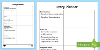 Story Planning Frame - story planning, story, planning, stories, writing, frame writing template, template, help, introduction, build-up, conflict, climax, resolution