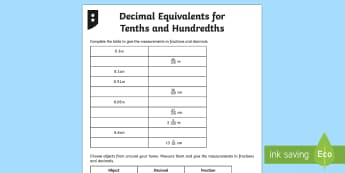 Decimal Equivalents for Tenths and Hundredths Measurements Differentiated Activity Sheets - fractions, decimals, tenths, hundredths, decimal equivalents, decimal tenths, decimal hundredths, fr