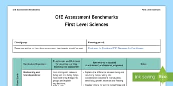 CfE First Level Sciences Assessment Benchmarks Assessment Tracker - CfE Benchmarks, tracking, assessing, progression, science, curriculum for excellence, planning, spre