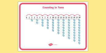 Counting in Twos Pictorial Number Line - pictorial, learning aids, support, maths support, visual maths, 2s, singapore maths, multiples of 2,