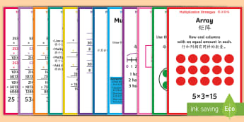 Multiplication and Division Written Methods Display Posters - English/Mandarin Chinese - expanded multiplication, column multiplication, written multiplication, formal written method, calcu