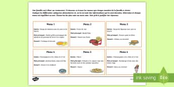 Feuille d'activité : Analyser les choix de menu - nutrition, nutriments, féculents, classer, cycle 3,French