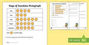 Days of Sunshine Pictograph Activity Sheet - worksheet, data, interpret, bar chart, block graph, pictograph