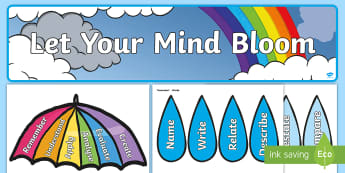 Let Your Mind Bloom Display Pack - New Zealand, Class Management, Blooms, Mind, Taxonomy, Display