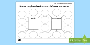 Year 5 Geography Inquiry Question Compare & Contrast Activity Sheet - people, environments, influence, ACHASSK111, ACHASSK112, ACHASSK113, ACHASSK114, Diagnostic, Mind Ma