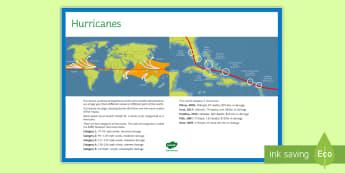 Hurricanes Display Poster - hurricane, irma, classroom, wind speed, cyclone, typhoon