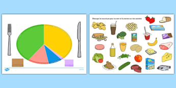 Healthy Eating Divided Plate Sorting Activity French - french, food groups sorting activity, healthy eating, healthy eating sorting activity, food groups, food sorting