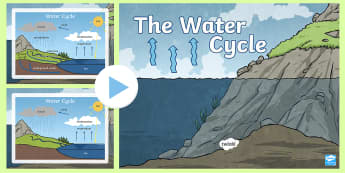 Water cycle ks2 geography resources water cycle diagram powerpoint ccuart Image collections