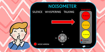 The Noisometer PowerPoint - behaviour management, noise, sound, noise chart,