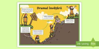 Drumul învățării Planșă - motivație, decor cu folos, dezvoltare personală, motivare școlară, început de an școlar,Romani