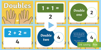 Doubles Warm Up and Revision PowerPoint - Mental Maths Warm Up, Revise, doubles, powerpoint